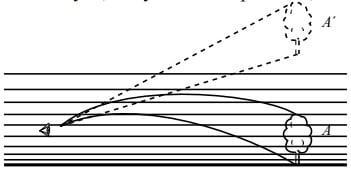 Схема появления верхнего миража