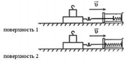 опыты по измерению силы трения скольжения при равномерном движении бруска с грузом по двум разным горизонтальным поверхностям